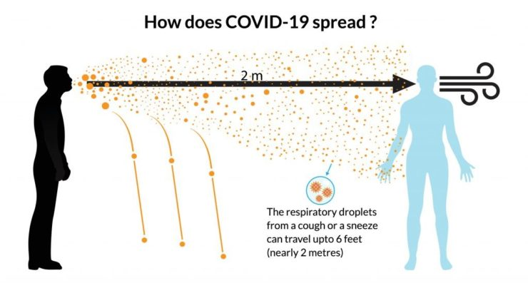 COVID-19: Facts You Should Know About Coronavirus | Onco.com